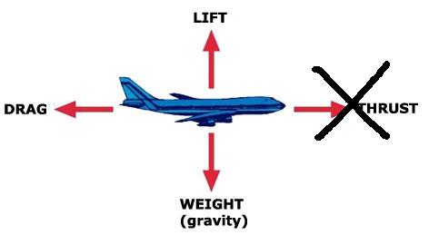 how to find lift in a glider