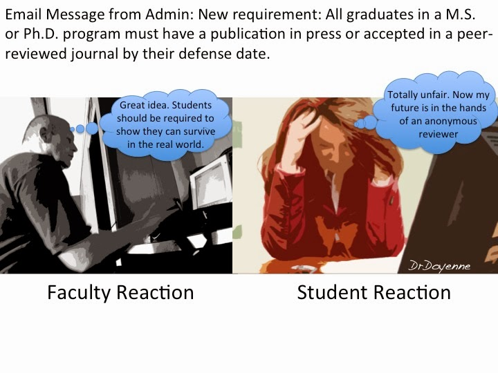 Self-Plagiarism in PhD thesis - Academia Stack Exchange