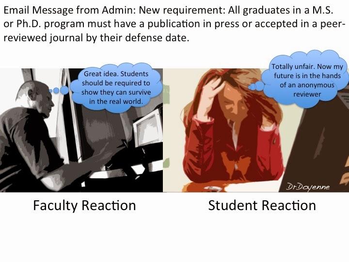 worst dissertation ever Worst dissertation ever - 100% non-plagiarism guarantee of unique essays & papers dissertations, essays & academic papers of best quality write a timed custom.