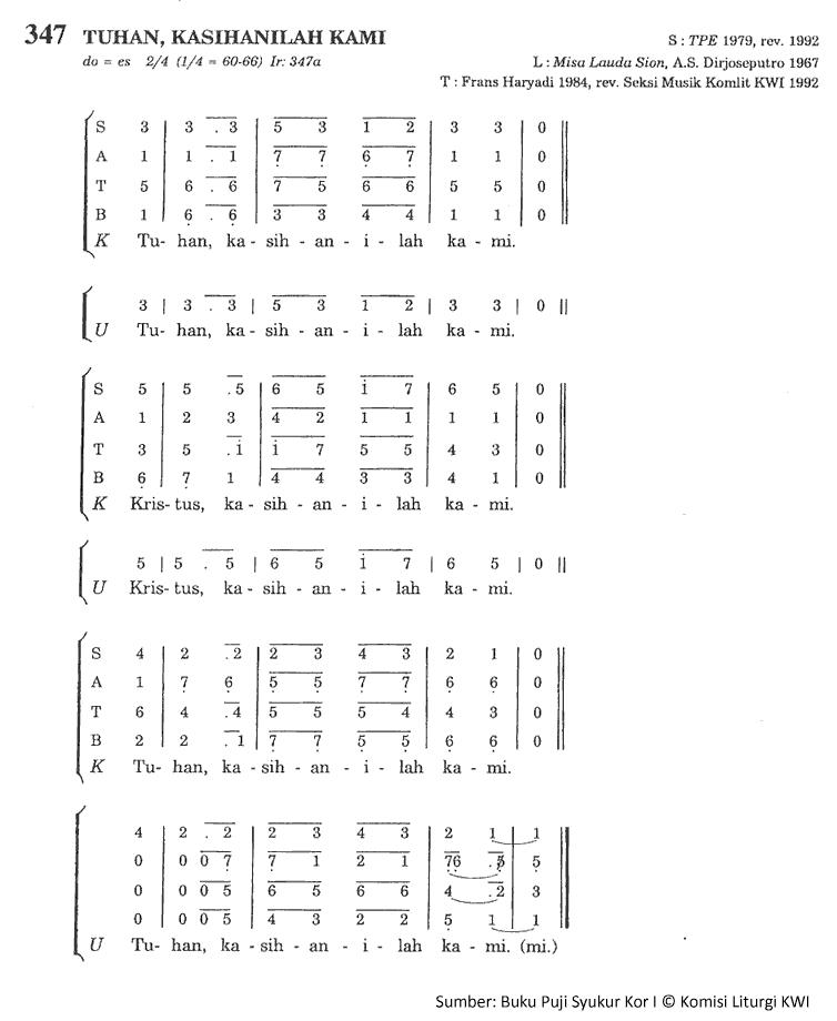Lirik Dan Chord Lagu Tuhan Kasihanilah Kami