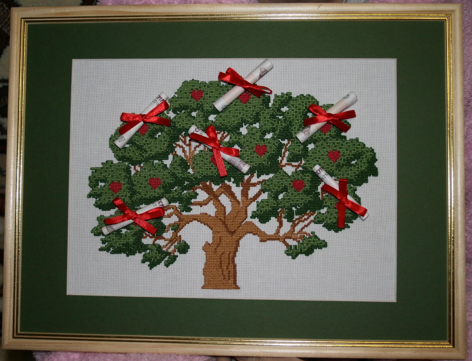 Денежное дерево в рамке своими руками из купюр