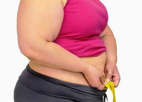Motivasi untuk Menurunkan Berat Badan