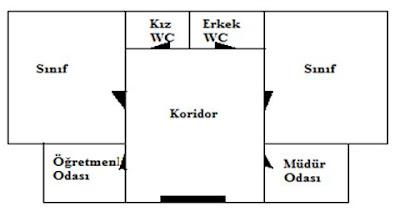 okul_kroki