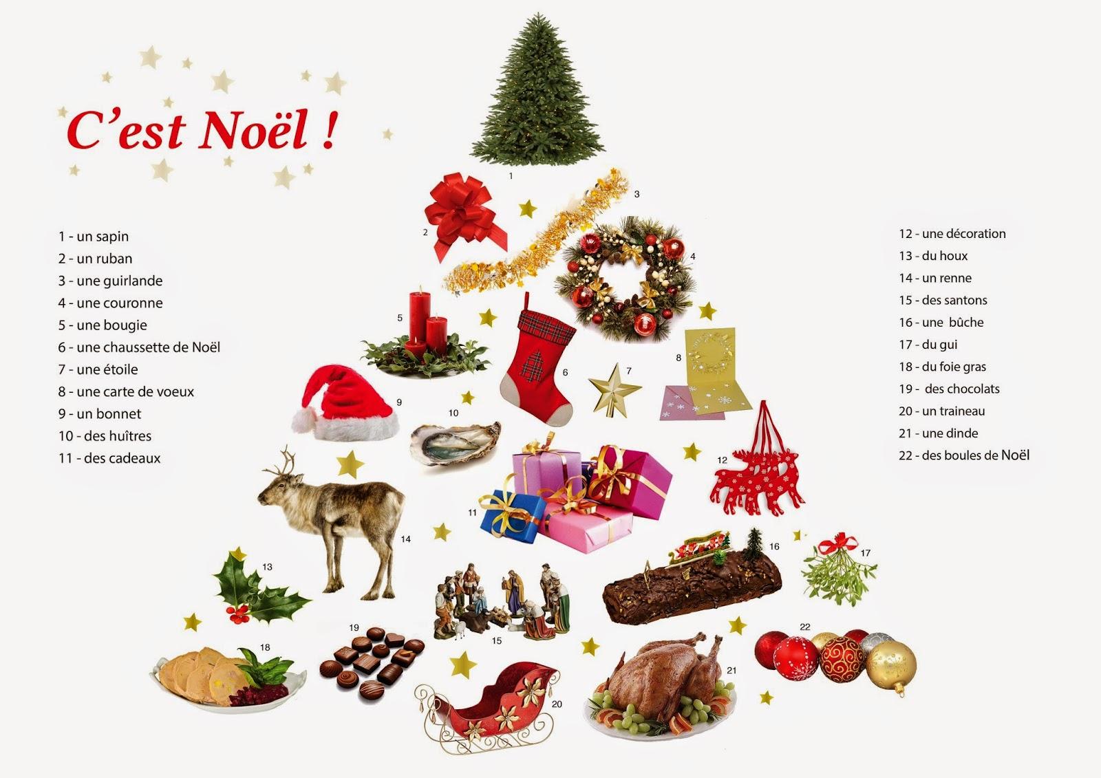 A va toi le noel - Noel en france les traditions ...