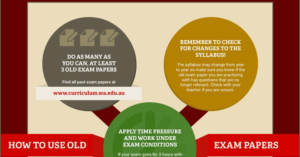 past exams Search for past exams search for past exams please note from semester 2, 2017, the library will discontinue the past exams database.