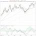 Nytt ATH för guld i USD