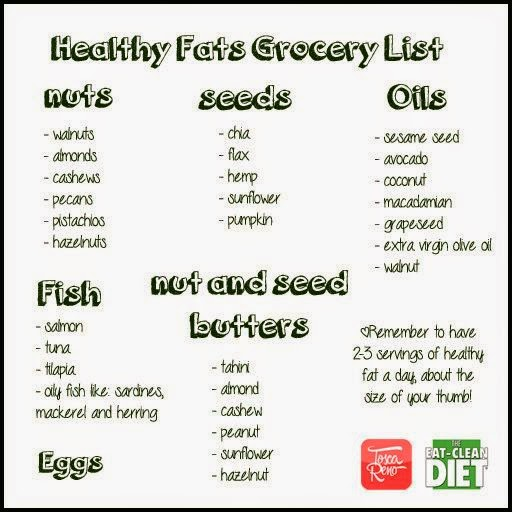 healthy fats, grocery list, fat, weight loss, transformation