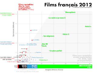 Films_fran%C3%A7ais2012_bis.jpg