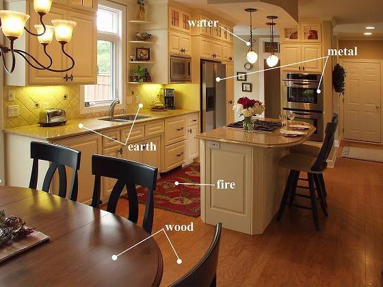 warna dapur menurut feng shui