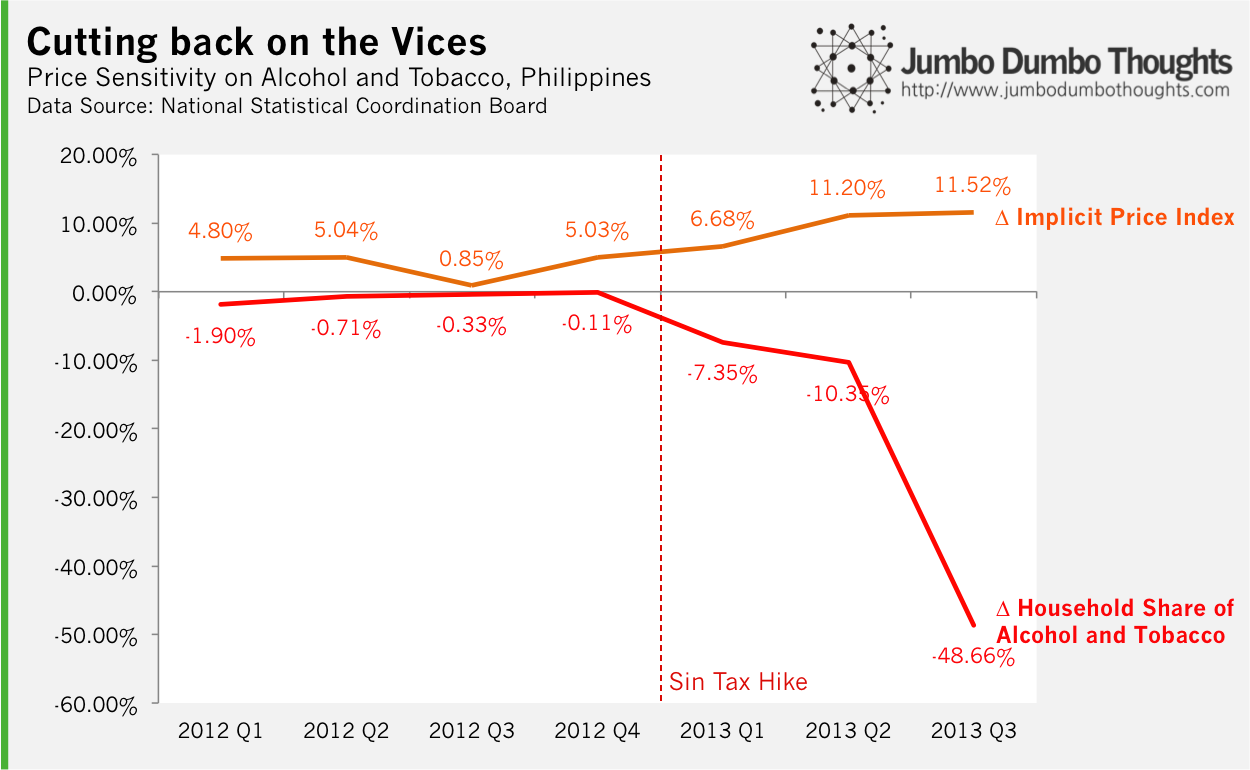 """Sin Tax"" expands health coverage in the Philippines"
