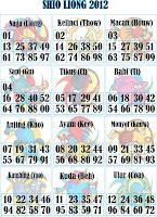 http://caraterupdate.blogspot.com/2013/02/cara-jitu-rumus-togel-shio-sgp.html