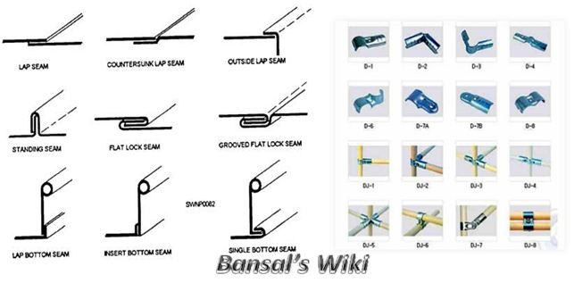 Bansal S Wiki Sheet Metal Machines And Joints