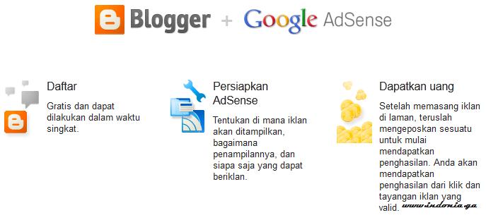 DipoDwijayaS-Indoniaga-Gambar-CaraMudahPenggunaBloggerUntukDapatUang.png