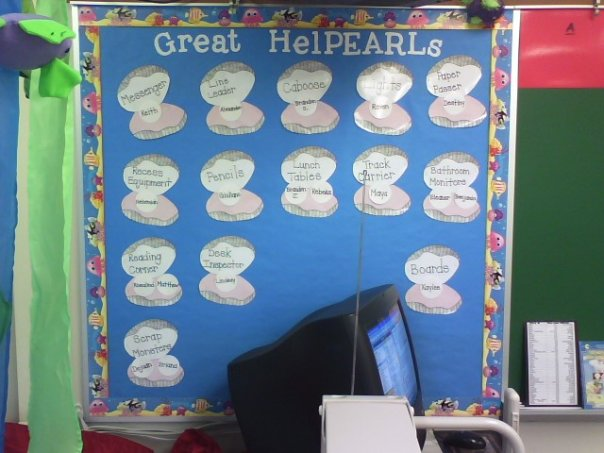 Classroom Ideas For Under The Sea ~ Teachy purk classroom themes under the sea
