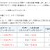 Nifmoが4月より料金据置で通信容量増量
