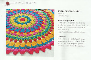 Gráfico Toalha de crochê arco-íris
