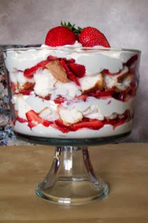 White Chocolate Strawberry Trifle  from www.summerscraps.com