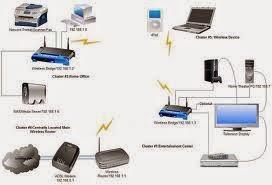 Rangkaian Komputer Tmk Tahun 5 Maksud Rangkaian