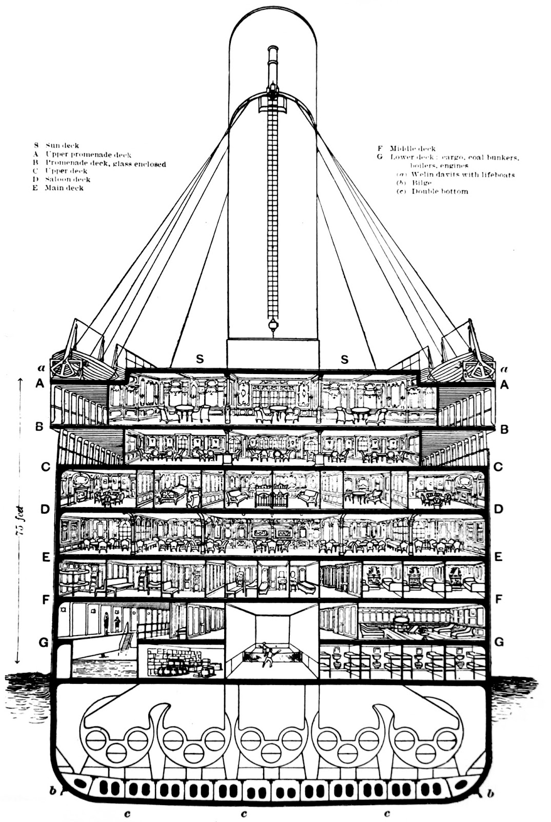 The Liberatus Floorplan 284689240 also Blueprints together with 2011 05 01 archive together with Shipbuilding innovations further Tall Ships And Maritime History. on cargo ship layout