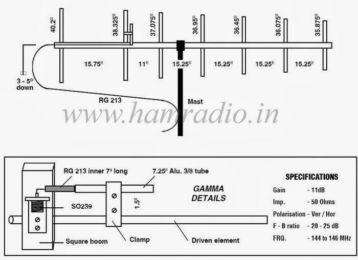 amateur radio activities trivandrum  workshop on 2 meter