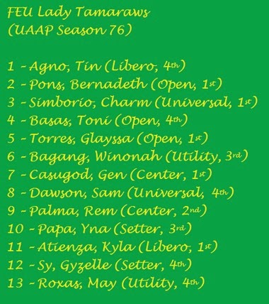 Season 76 Women's Volleyball Team Line-ups / Rosters of Teams / Line