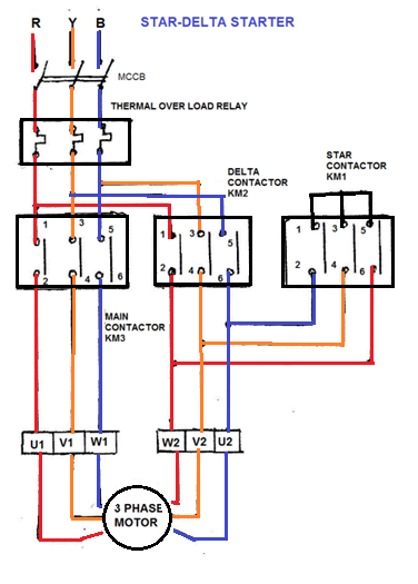 Square d pump control panel wiring diagram get free
