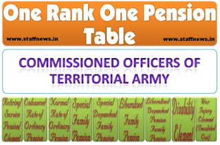 orop-table-officer-ta