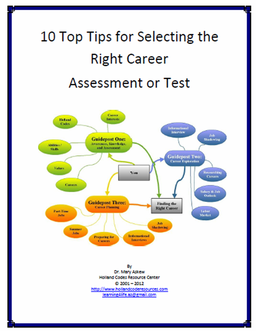 career and social media blog top tips for selecting the right 10 top tips for selecting the right career test career