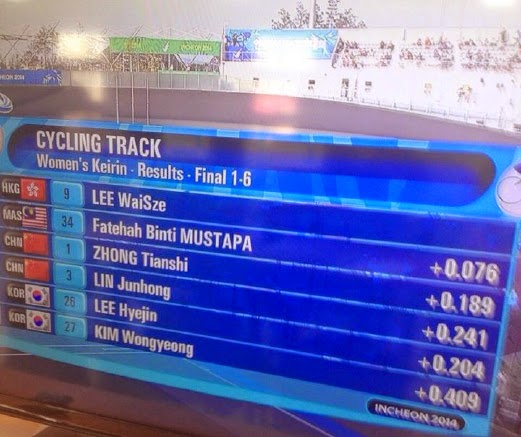 Malaysia Wins Silver Women's Keirin event Asian Games 2014