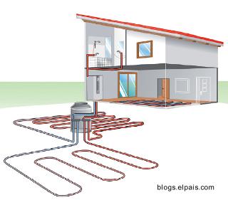 Arquitectura de casas calefacci n geot rmica para el hogar for Calefaccion bomba de calor radiadores