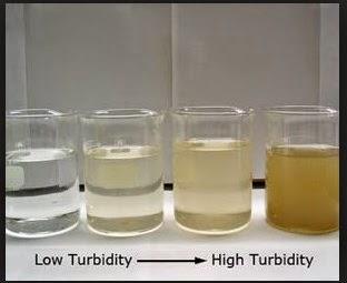 jual turbidity meter