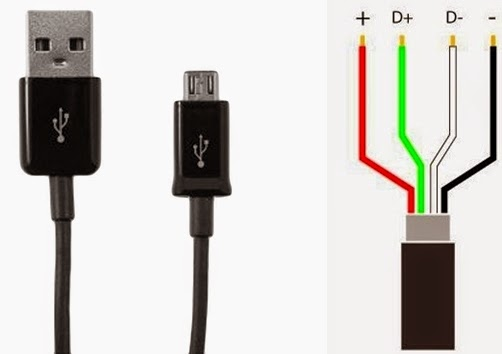 Inside Plug in addition 122202725149 furthermore ment 1070 furthermore Power Bank Circuit For Smartphones further 141  ments. on usb wiring pinout