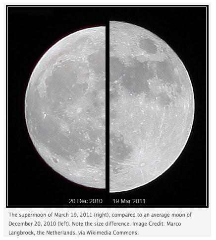 Sistema solare : Sole et Luna  Supermoon+sizes