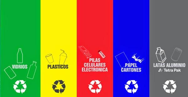 Colores de reciclaje de basura colores para reciclar - Colores para reciclar ...
