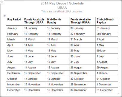 Navy federal active duty pay dates in Melbourne