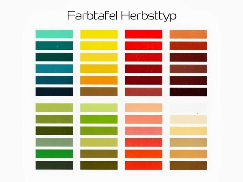 farbtypen seite 2 sabine gimm. Black Bedroom Furniture Sets. Home Design Ideas