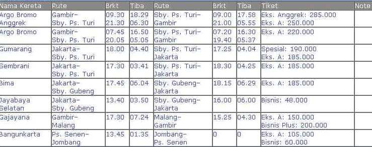Harga Tiket Kereta Api Rute Jawa Barat Lebaran 2014