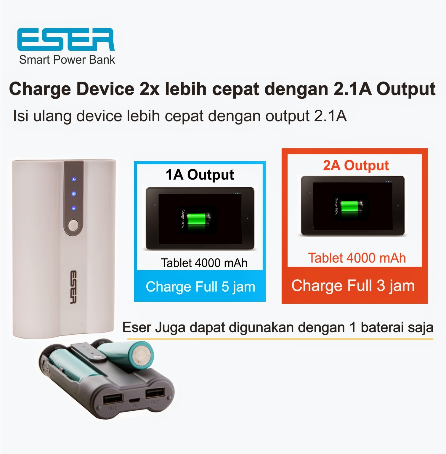 Eser Console 2 Output, Casing Power Bank (Buat PowerBank Sendiri)