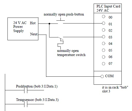 Plc control konfigurasi input pada plc wiring plc cheapraybanclubmaster Image collections