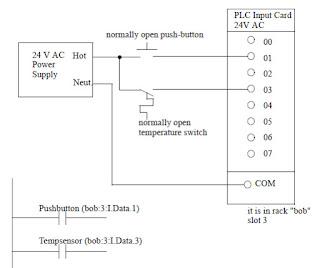 Konfigurasi Input pada PLC | Wiring PLC
