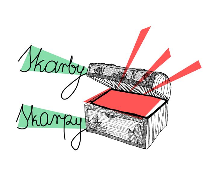 Skarby Skarpy