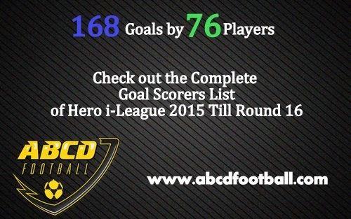 Hero i-League 2015 Complete Goal Scorers List