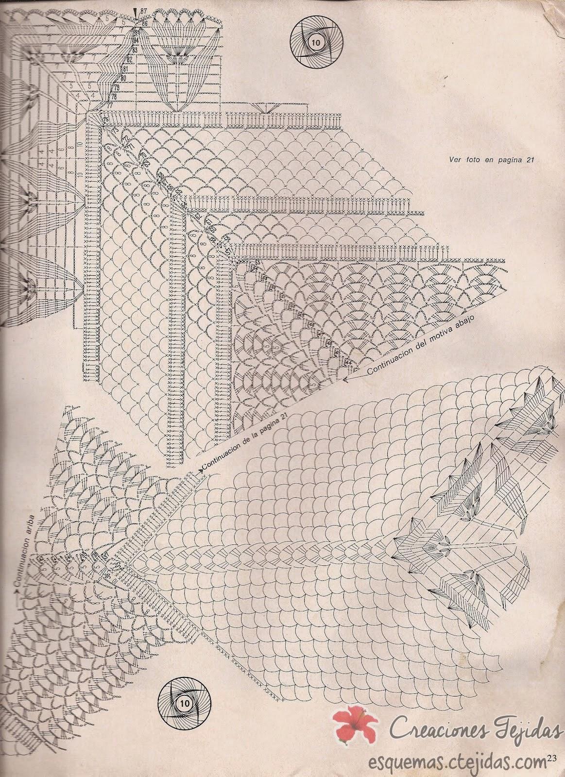 Mantel Rectangular a Crochet