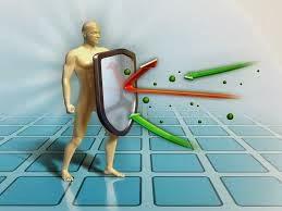 Cara Meningkatkan Sistem Kekebalan Tubuh