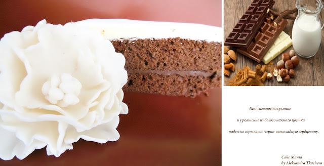 глазурь для кейк попсов рецепт с фото