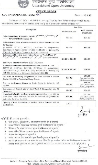 research paper submission 2013 india