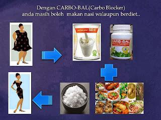 Kelebihan sd11 , SD11 , Kelebihan SD11 buat yang ingin berdiet