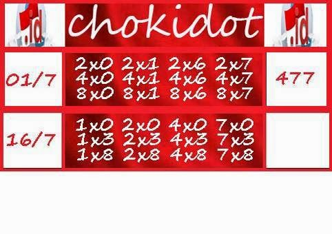 Thai Lotto Chokidot HTF 17-07-2014