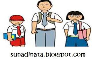 Soal UH KTSP  Kelas 7'8 dan 9 SMP Semester 1 / Ganjil