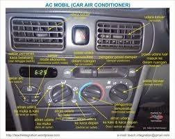 Efek Buruk AC pada Kulit